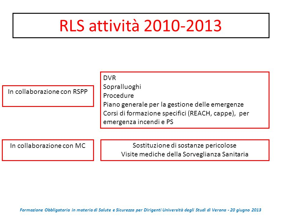 RLS attività 2010-2013 DVR Sopralluoghi Procedure