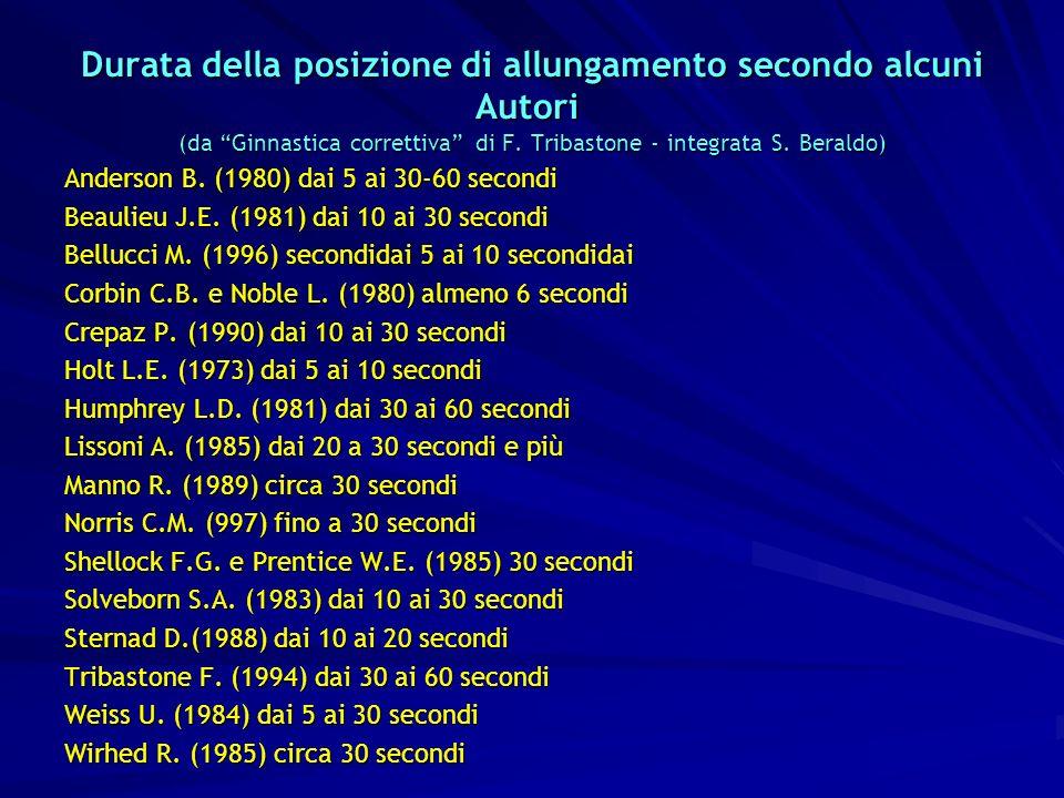 Durata della posizione di allungamento secondo alcuni Autori (da Ginnastica correttiva di F. Tribastone - integrata S. Beraldo)