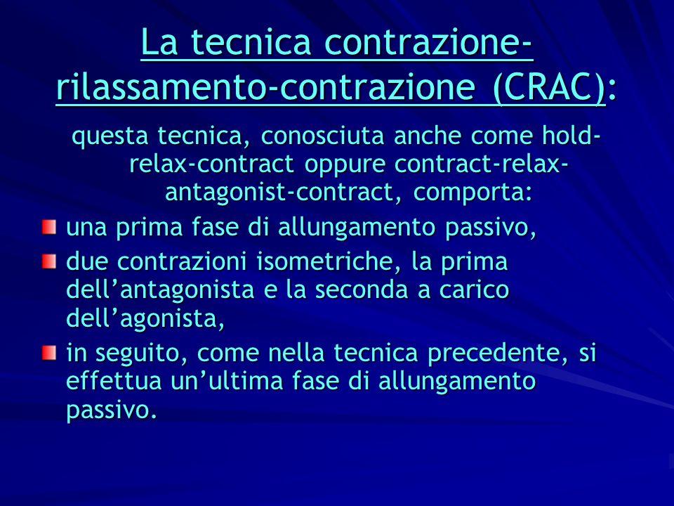 La tecnica contrazione-rilassamento-contrazione (CRAC):