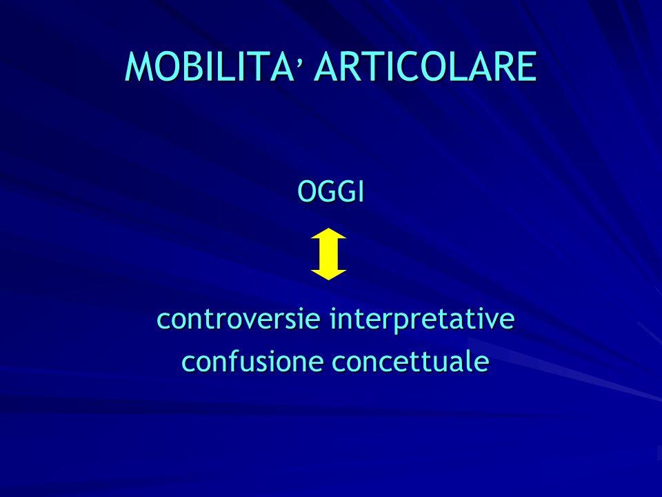 MOBILITA' ARTICOLARE OGGI controversie interpretative