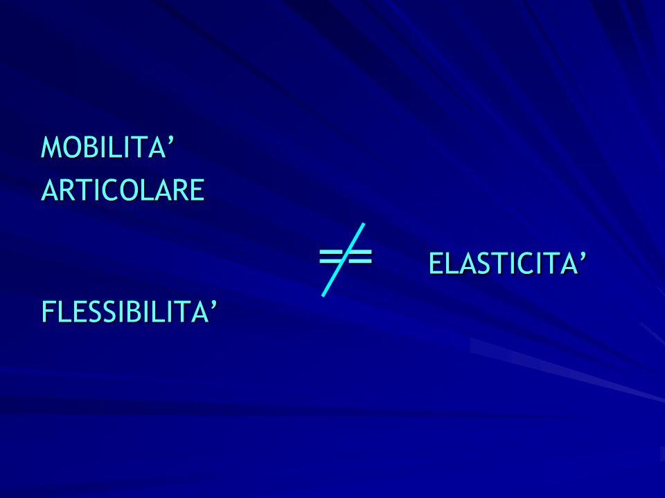 MOBILITA' ARTICOLARE == ELASTICITA' FLESSIBILITA'