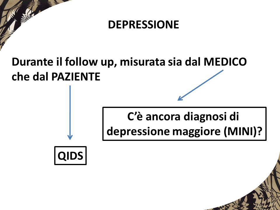 depressione maggiore (MINI)