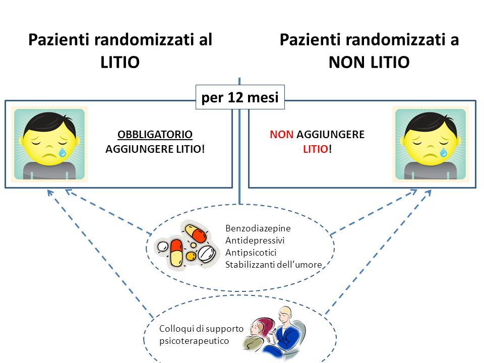 Pazienti randomizzati al LITIO Pazienti randomizzati a NON LITIO