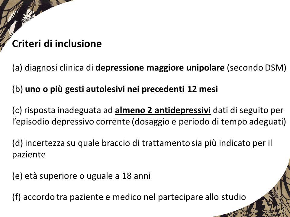 Criteri di inclusione (a) diagnosi clinica di depressione maggiore unipolare (secondo DSM) (b) uno o più gesti autolesivi nei precedenti 12 mesi.