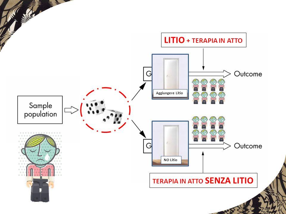 LITIO + TERAPIA IN ATTO TERAPIA IN ATTO SENZA LITIO Aggiungere Litio