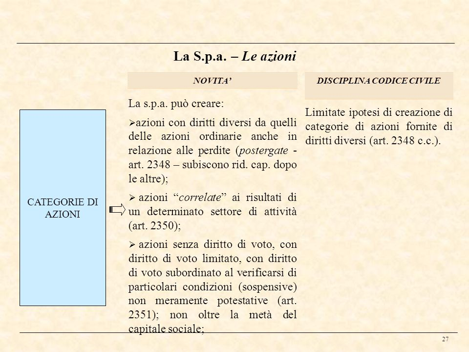 DISCIPLINA CODICE CIVILE