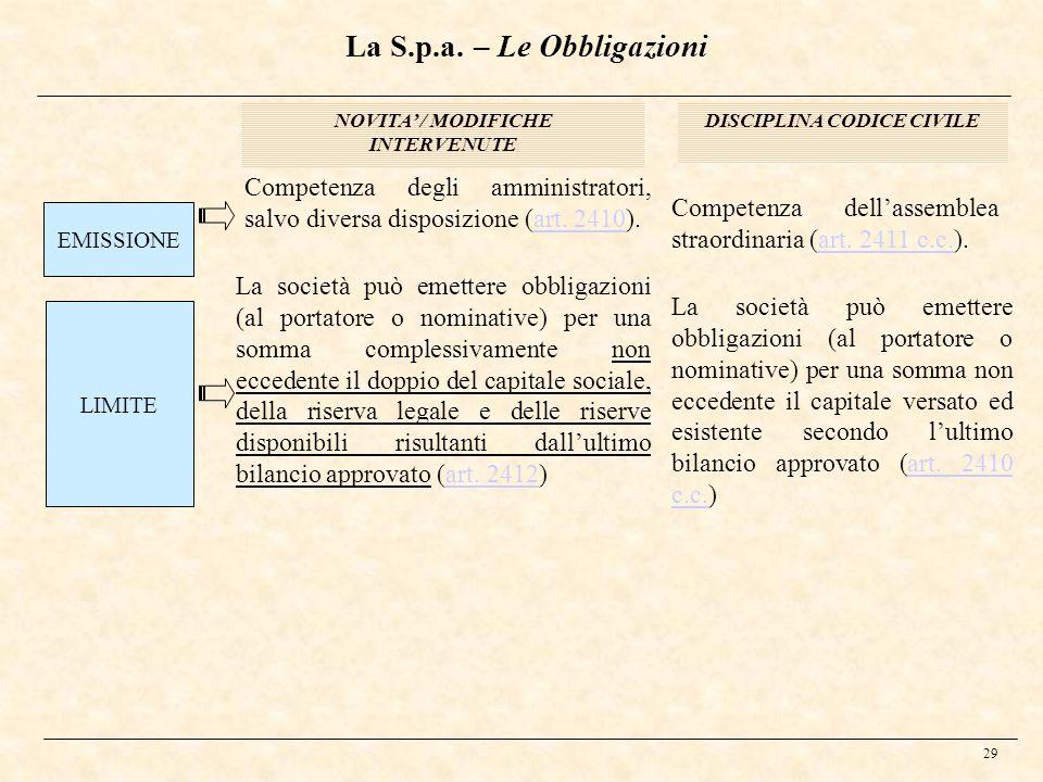 La S.p.a. – Le Obbligazioni DISCIPLINA CODICE CIVILE