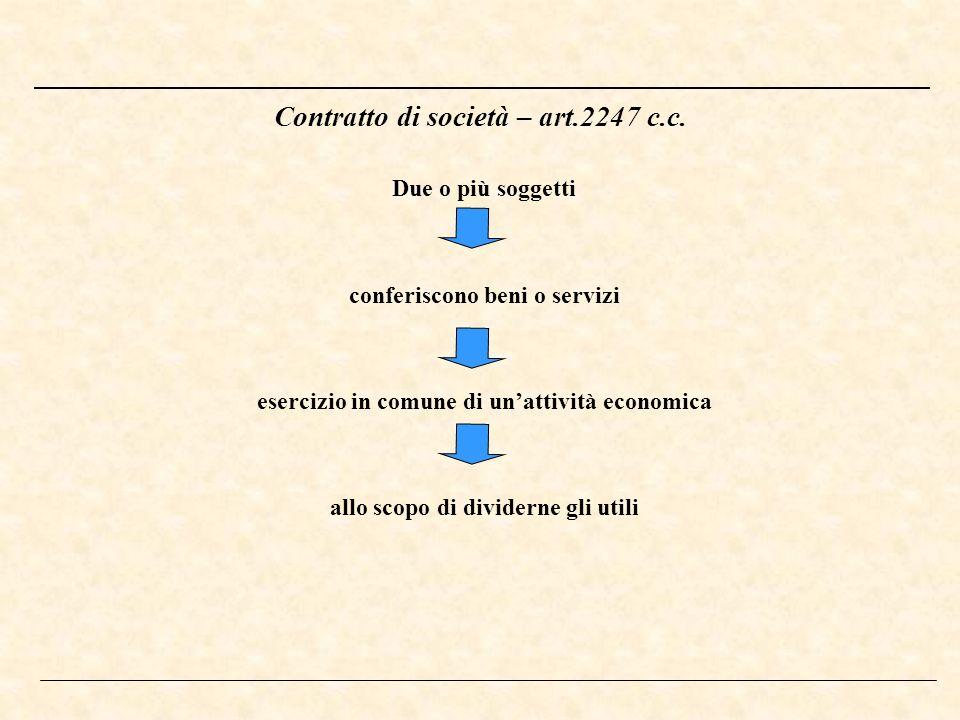 Contratto di società – art.2247 c.c.