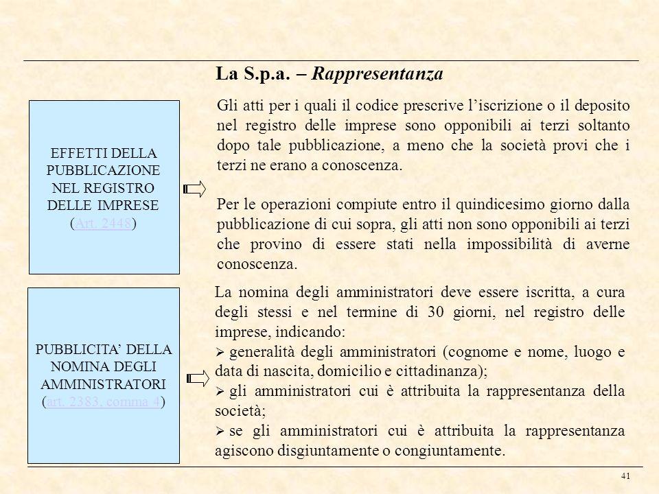 La S.p.a. – Rappresentanza
