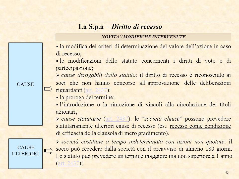 La S.p.a – Diritto di recesso NOVITA' / MODIFICHE INTERVENUTE