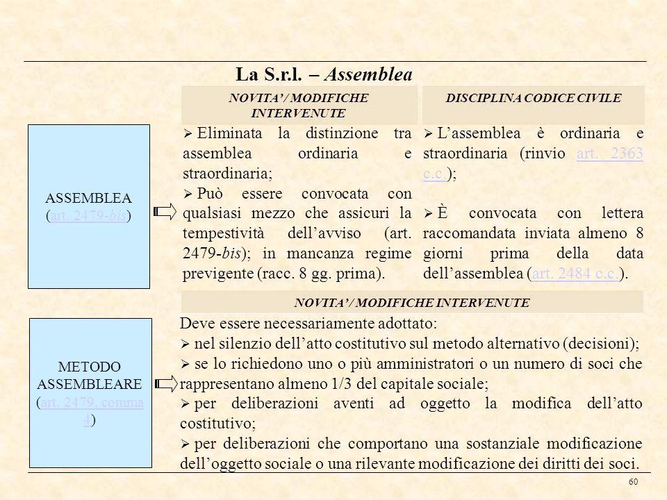 DISCIPLINA CODICE CIVILE NOVITA' / MODIFICHE INTERVENUTE