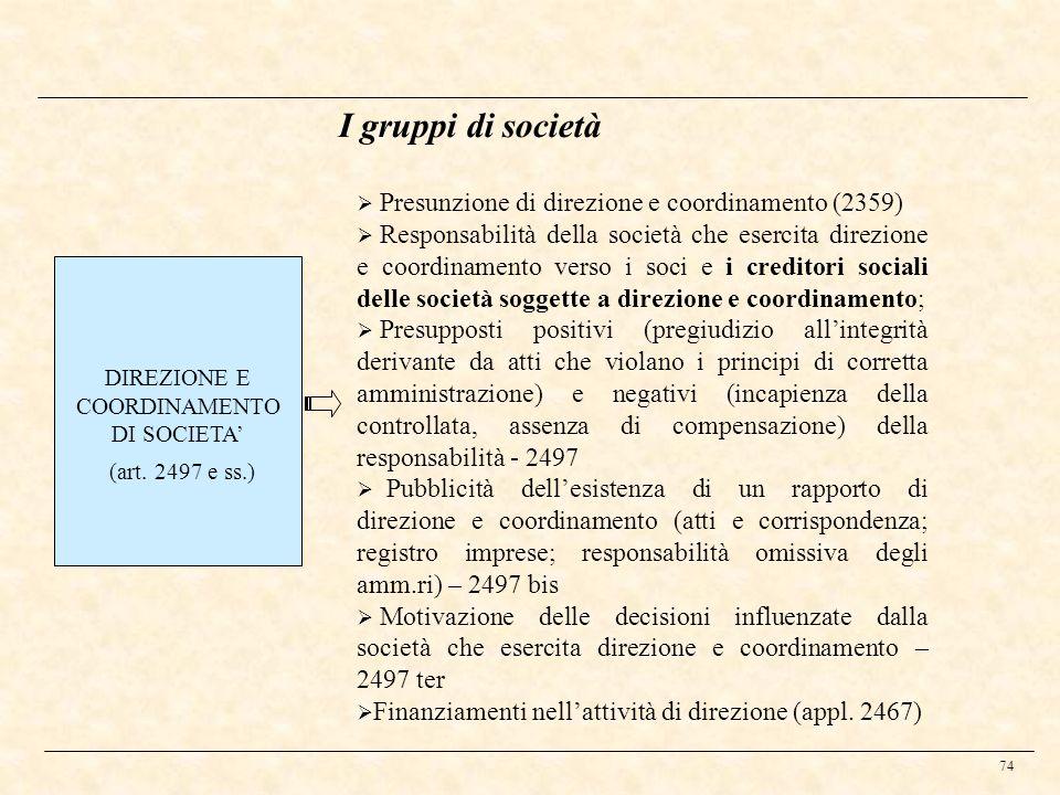 DIREZIONE E COORDINAMENTO DI SOCIETA'