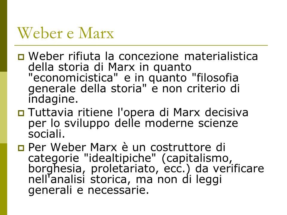 Weber e Marx