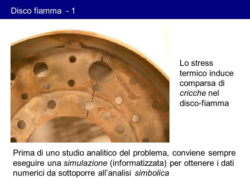 Disco fiamma - 1 Lo stress termico induce comparsa di cricche nel disco-fiamma.