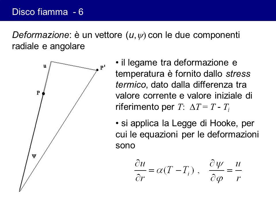 Disco fiamma - 6 Deformazione: è un vettore (u,y) con le due componenti radiale e angolare.