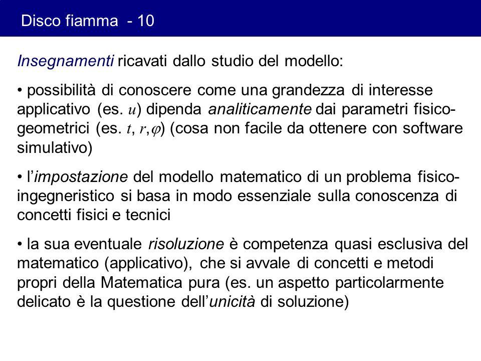 Disco fiamma - 10 Insegnamenti ricavati dallo studio del modello: