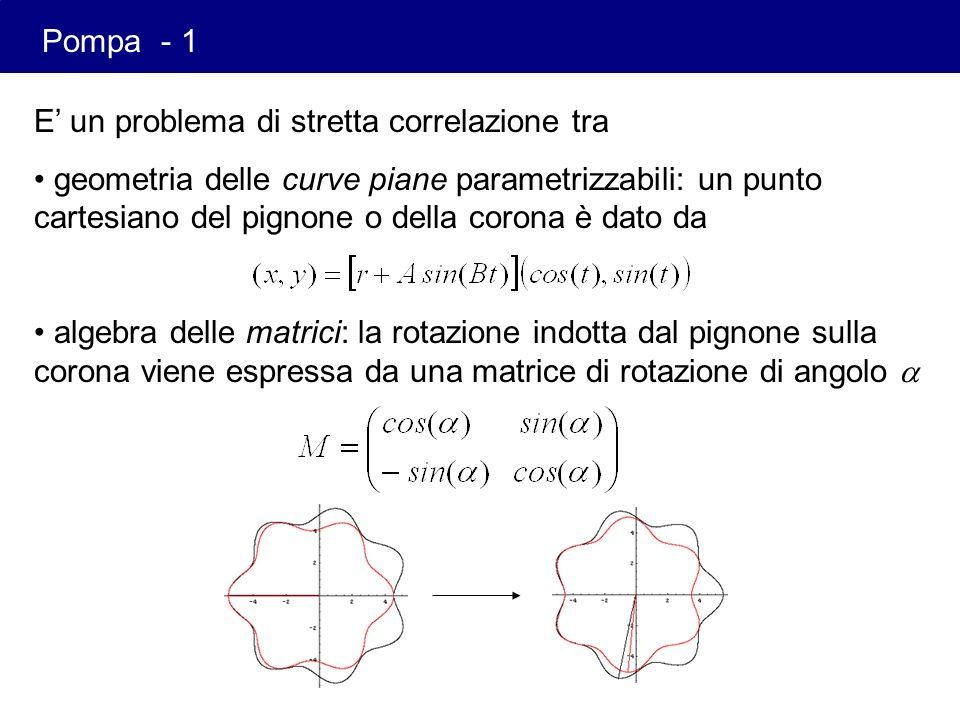 Pompa - 1 E' un problema di stretta correlazione tra.