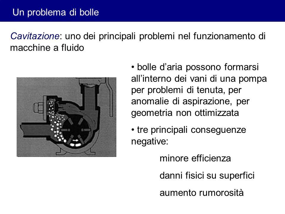 Un problema di bolle Cavitazione: uno dei principali problemi nel funzionamento di macchine a fluido.