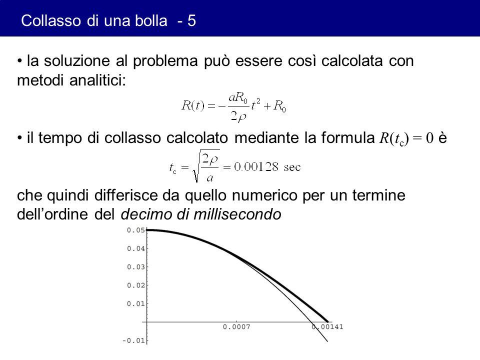 Collasso di una bolla - 5 la soluzione al problema può essere così calcolata con metodi analitici: