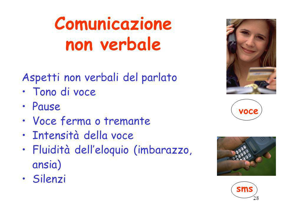 Comunicazione non verbale