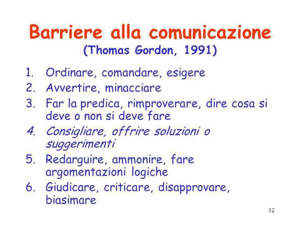 Barriere alla comunicazione (Thomas Gordon, 1991)