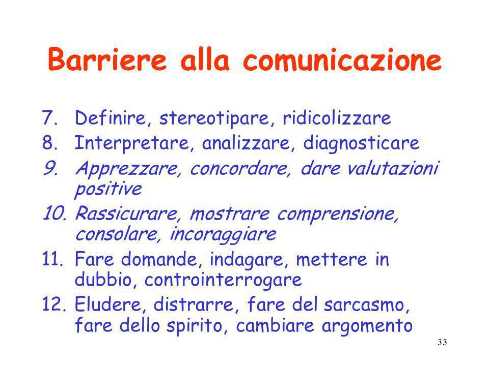 Barriere alla comunicazione