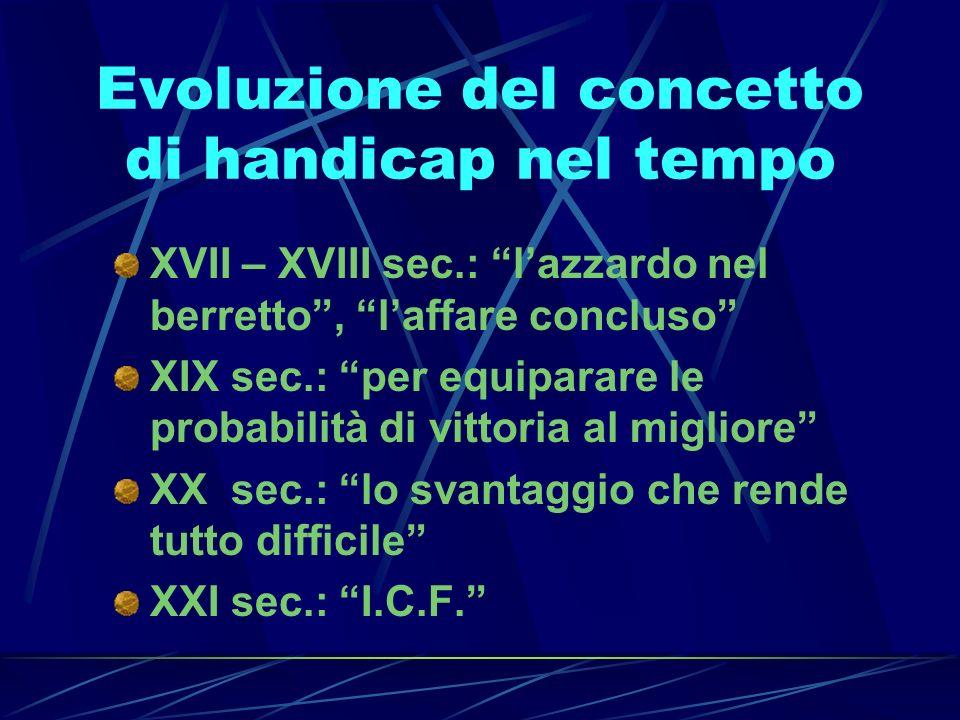 Evoluzione del concetto di handicap nel tempo