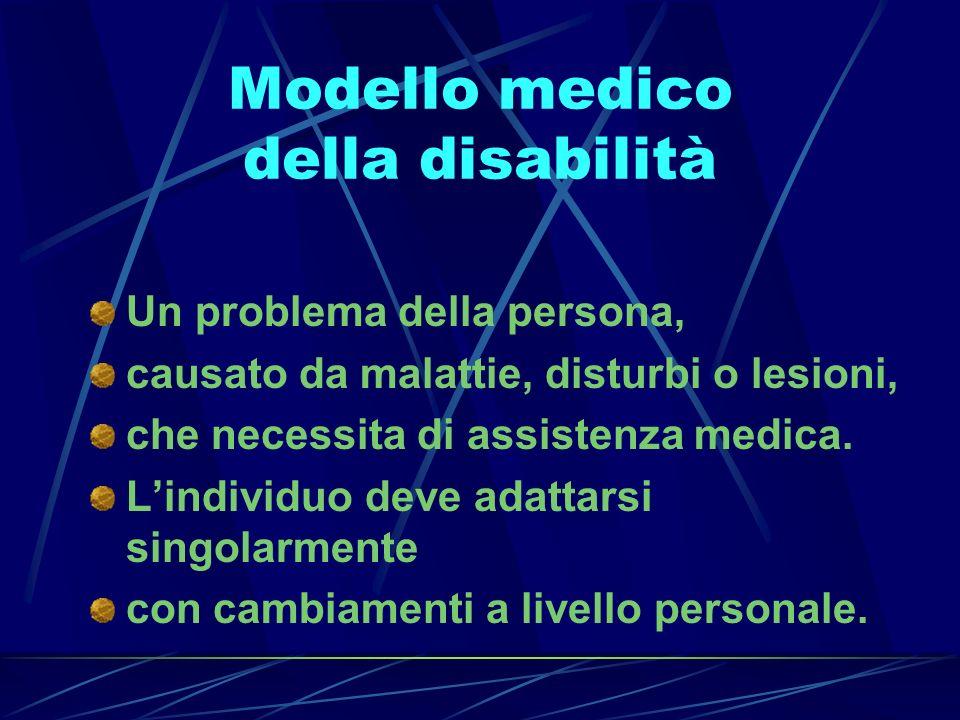Modello medico della disabilità