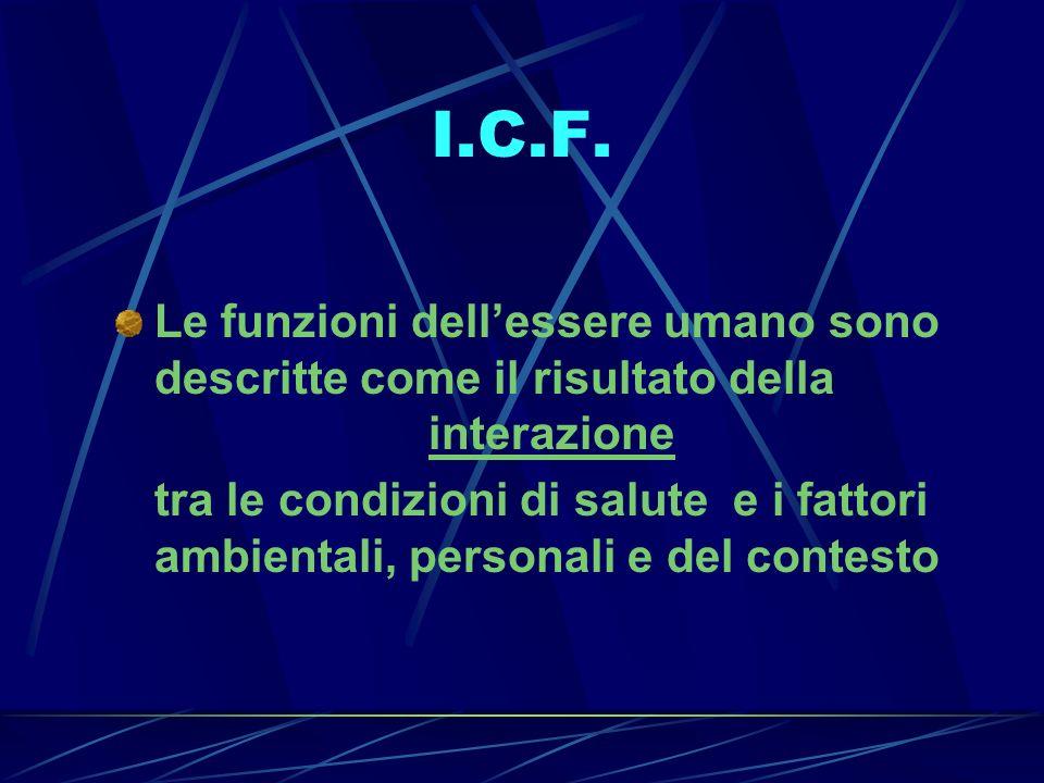 I.C.F. Le funzioni dell'essere umano sono descritte come il risultato della interazione.