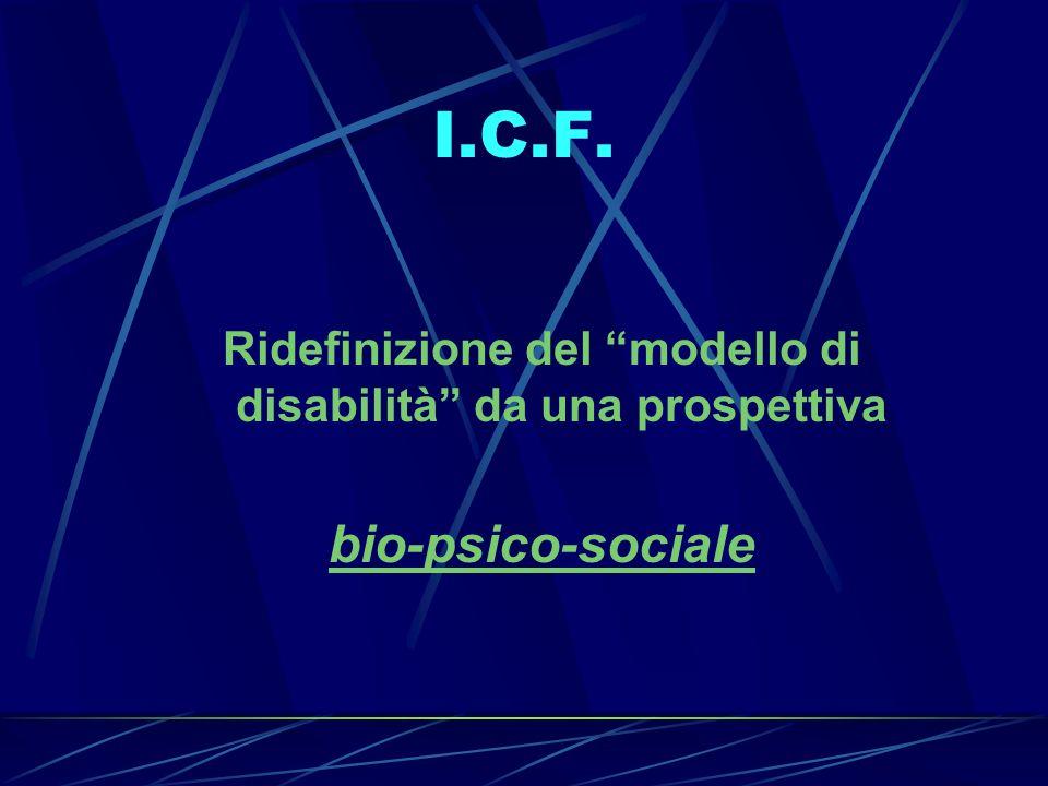Ridefinizione del modello di disabilità da una prospettiva