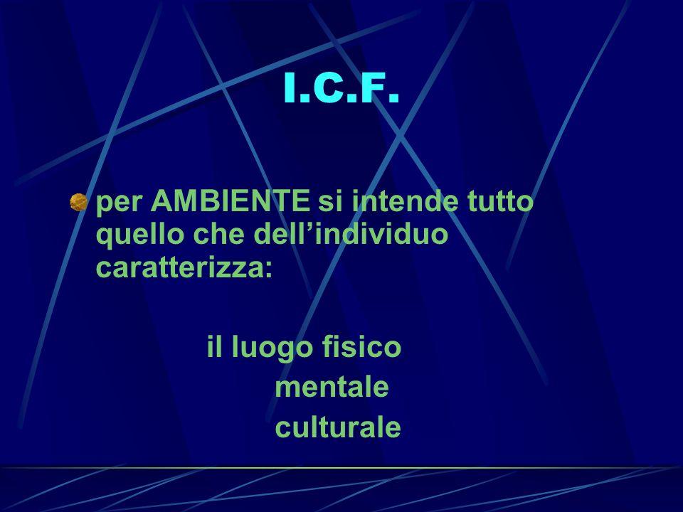 I.C.F. per AMBIENTE si intende tutto quello che dell'individuo caratterizza: il luogo fisico. mentale.