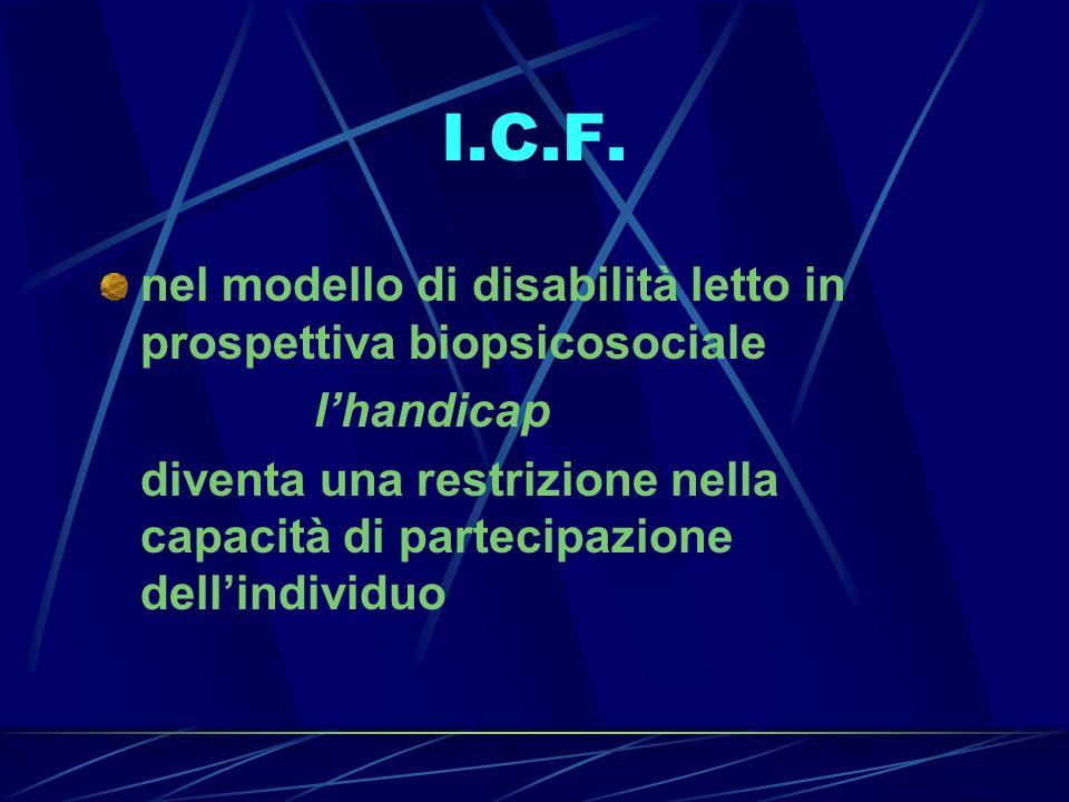 I.C.F. nel modello di disabilità letto in prospettiva biopsicosociale