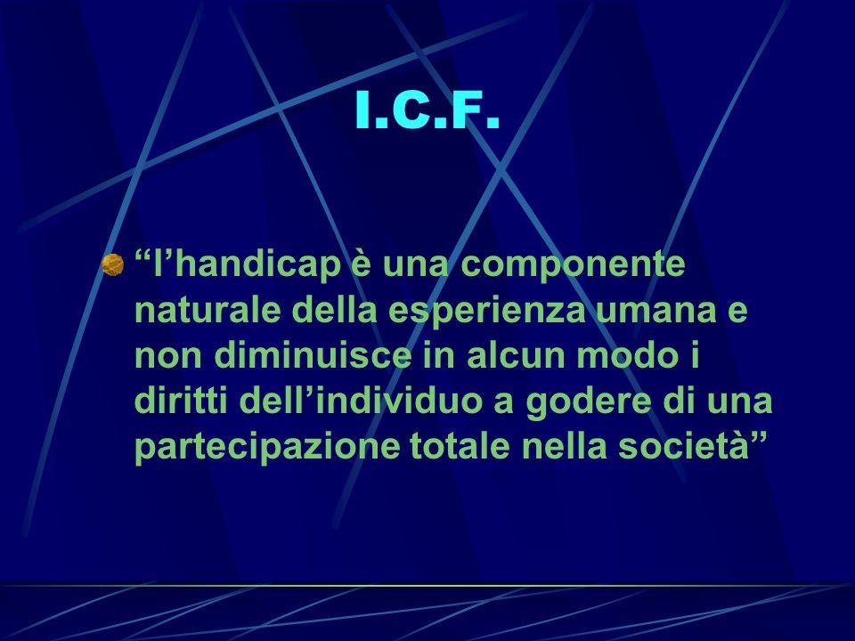 I.C.F.