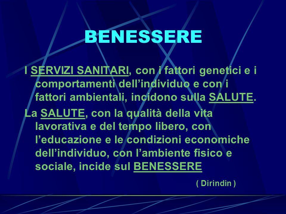 BENESSERE I SERVIZI SANITARI, con i fattori genetici e i comportamenti dell'individuo e con i fattori ambientali, incidono sulla SALUTE.