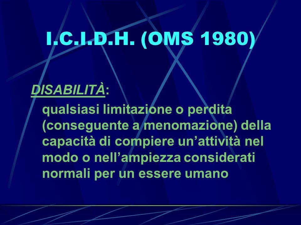 I.C.I.D.H. (OMS 1980) DISABILITÀ: