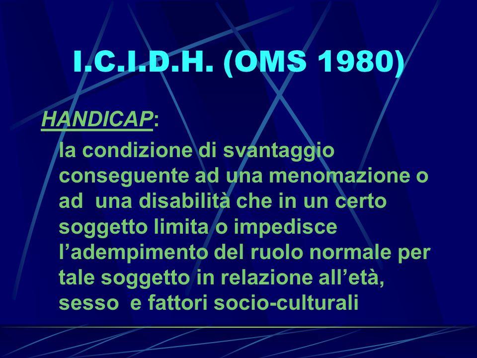 I.C.I.D.H. (OMS 1980) HANDICAP: