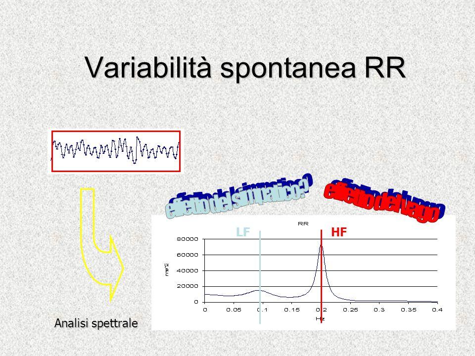 Variabilità spontanea RR