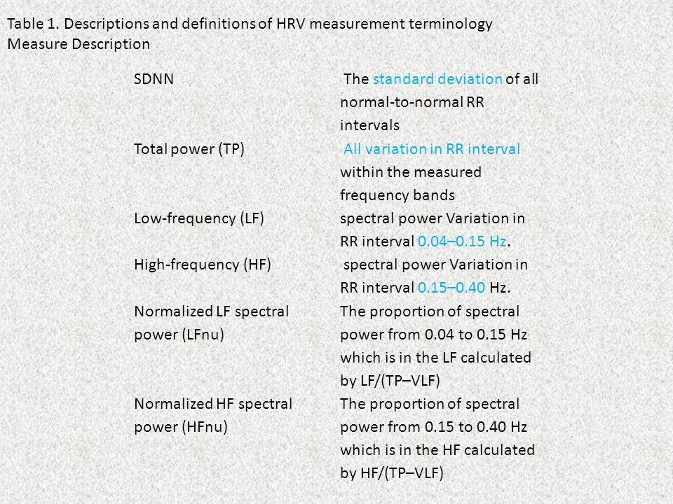 Table 1. Descriptions and definitions of HRV measurement terminology