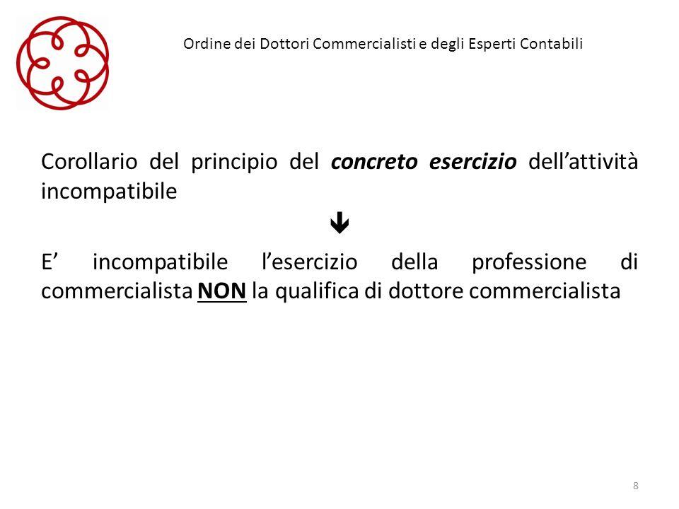 Ordine dei Dottori Commercialisti e degli Esperti Contabili