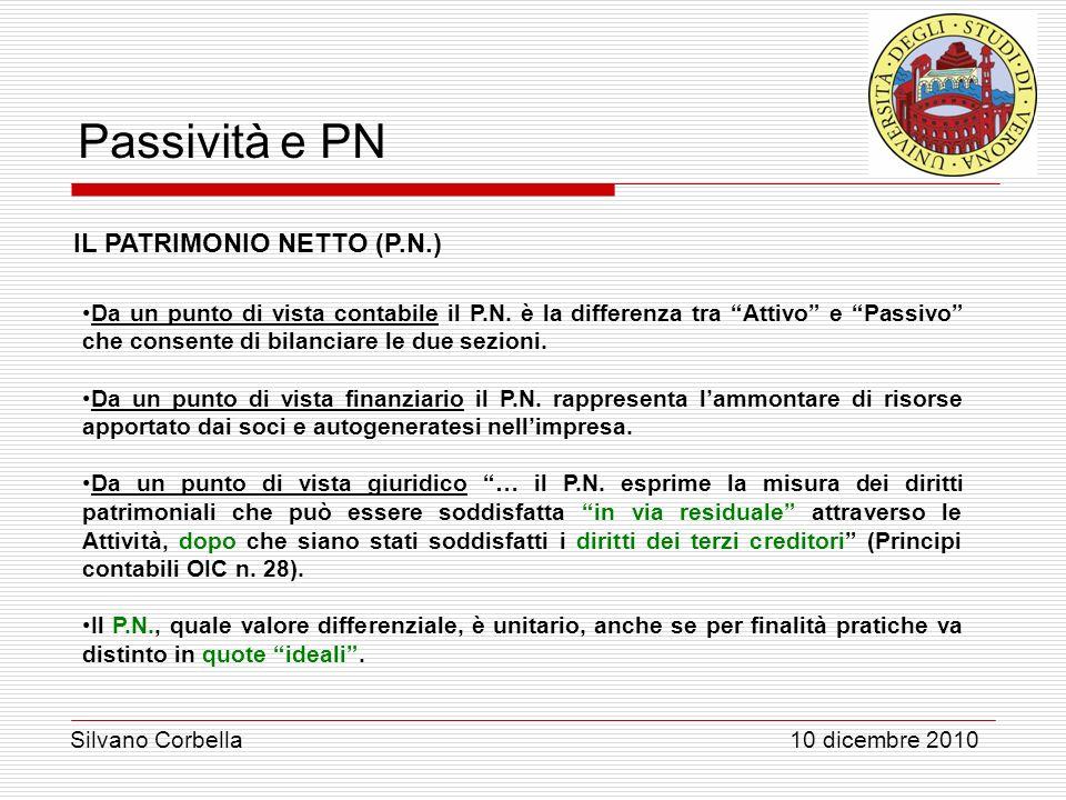 IL PATRIMONIO NETTO (P.N.)