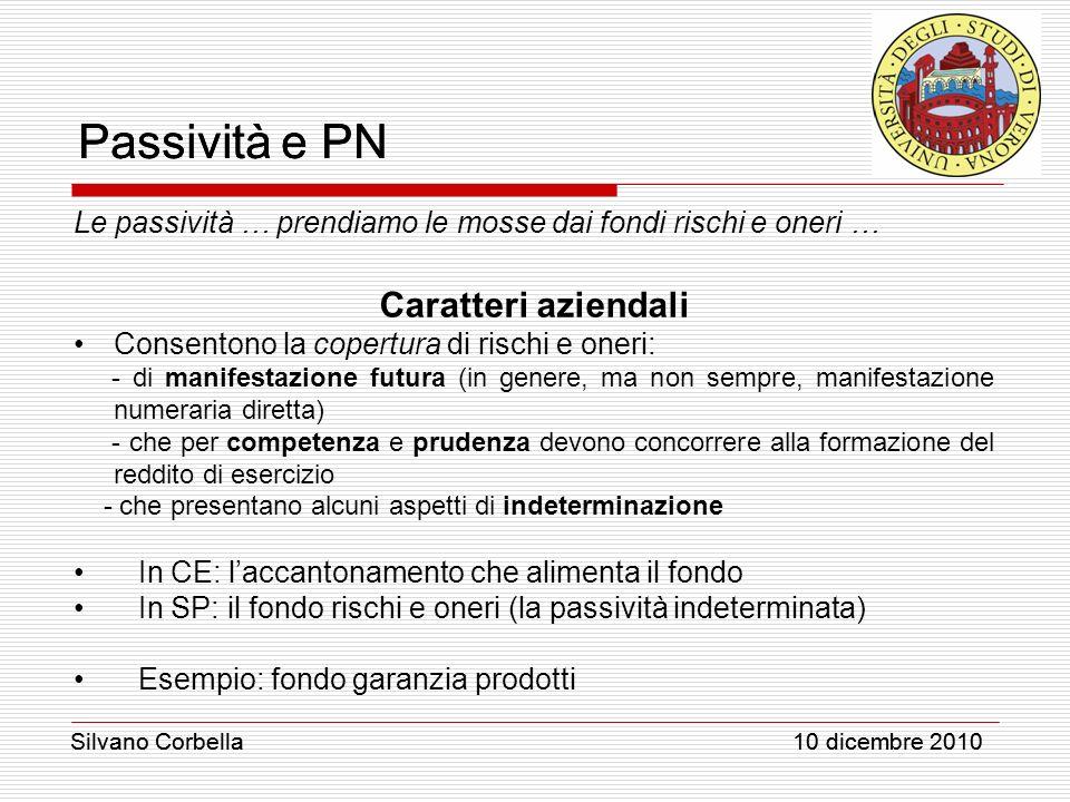 Passività e PN Caratteri aziendali