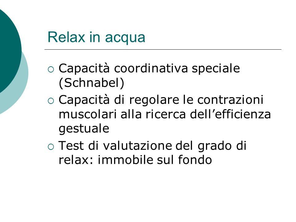 Relax in acqua Capacità coordinativa speciale (Schnabel)
