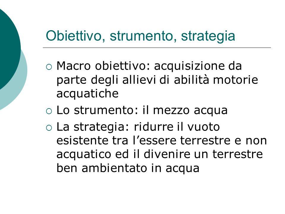 Obiettivo, strumento, strategia