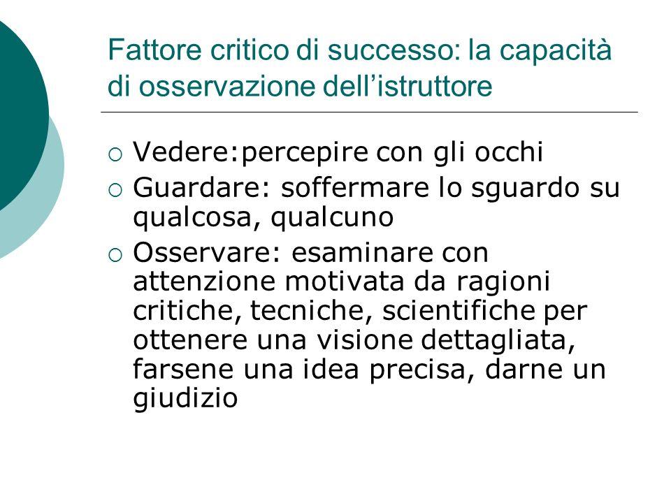Fattore critico di successo: la capacità di osservazione dell'istruttore