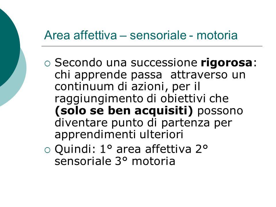 Area affettiva – sensoriale - motoria