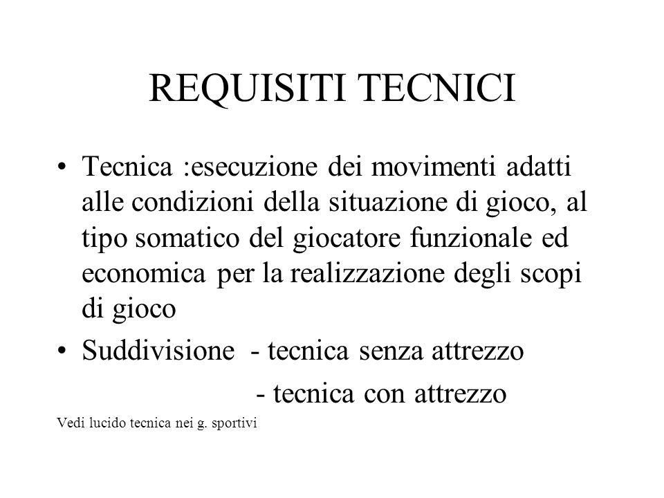 REQUISITI TECNICI