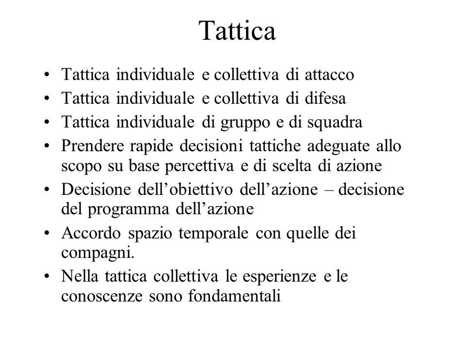 Tattica Tattica individuale e collettiva di attacco
