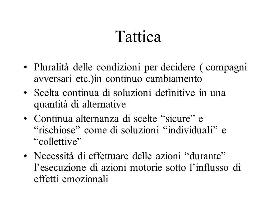 Tattica Pluralità delle condizioni per decidere ( compagni avversari etc.)in continuo cambiamento.