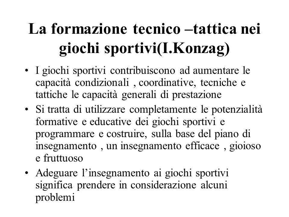 La formazione tecnico –tattica nei giochi sportivi(I.Konzag)