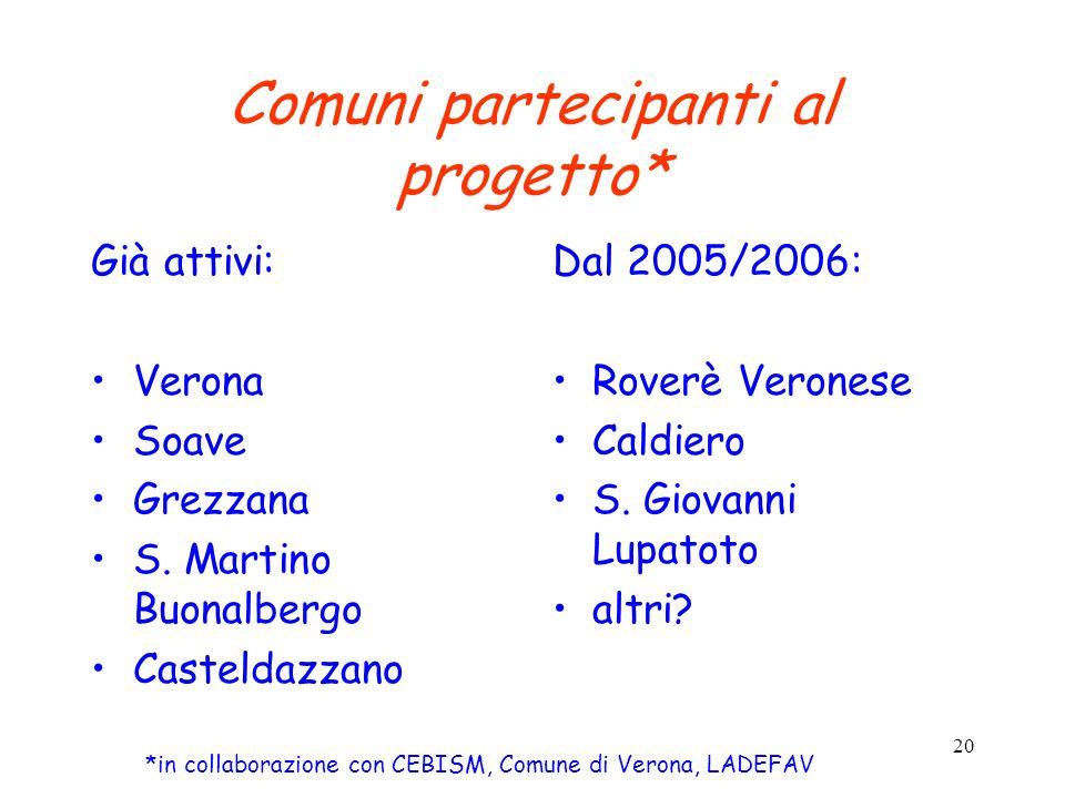 Comuni partecipanti al progetto*